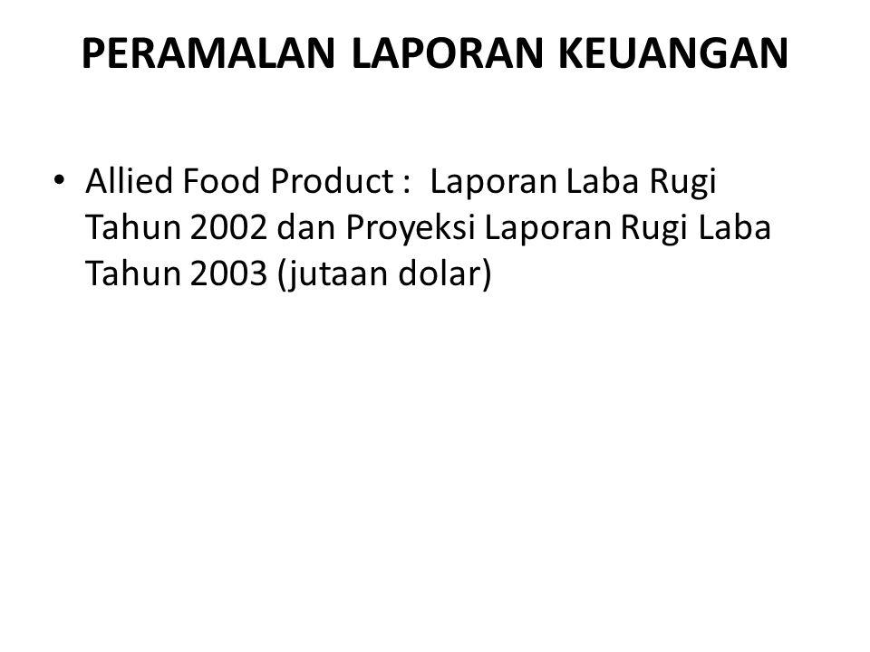 PERAMALAN LAPORAN KEUANGAN Allied Food Product : Laporan Laba Rugi Tahun 2002 dan Proyeksi Laporan Rugi Laba Tahun 2003 (jutaan dolar)