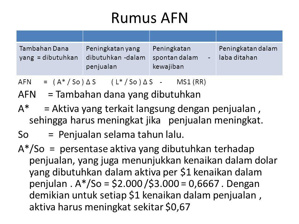 Rumus AFN AFN = ( A* / So ) ∆ S ( L* / So ) ∆ S - MS1 (RR) AFN= Tambahan dana yang dibutuhkan A* = Aktiva yang terkait langsung dengan penjualan, sehi