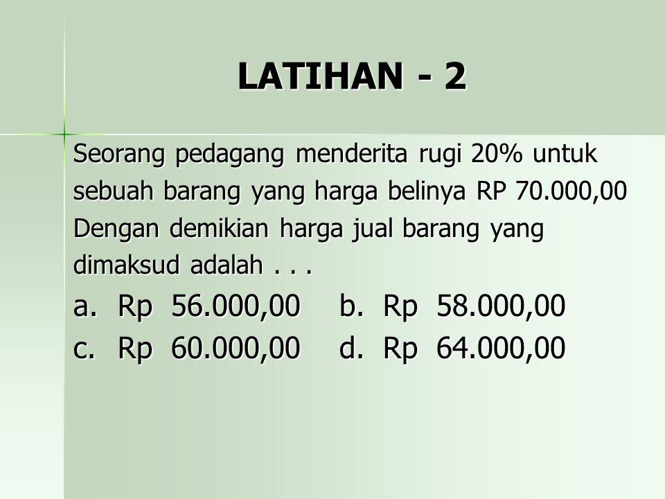 LATIHAN - 2 Seorang pedagang menderita rugi 20% untuk sebuah barang yang harga belinya RP 70.000,00 Dengan demikian harga jual barang yang dimaksud ad