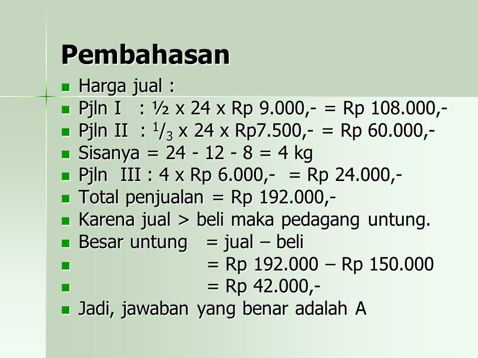 Pembahasan Harga jual : Pjln I : ½ x 24 x Rp 9.000,- = Rp 108.000,- Pjln II : 1/3 x 24 x Rp7.500,- = Rp 60.000,- Sisanya = 24 - 12 - 8 = 4 kg Pjln III : 4 x Rp 6.000,- = Rp 24.000,- Total penjualan = Rp 192.000,- Karena jual > beli maka pedagang untung.