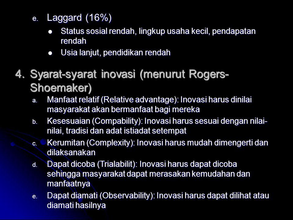 e. Laggard (16%) Status sosial rendah, lingkup usaha kecil, pendapatan rendah Status sosial rendah, lingkup usaha kecil, pendapatan rendah Usia lanjut