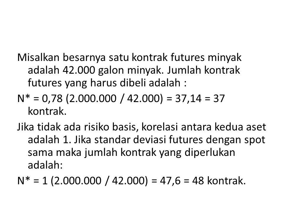 Misalkan besarnya satu kontrak futures minyak adalah 42.000 galon minyak. Jumlah kontrak futures yang harus dibeli adalah : N* = 0,78 (2.000.000 / 42.