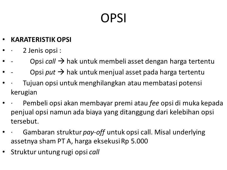 OPSI KARATERISTIK OPSI · 2 Jenis opsi : - Opsi call  hak untuk membeli asset dengan harga tertentu - Opsi put  hak untuk menjual asset pada harga te