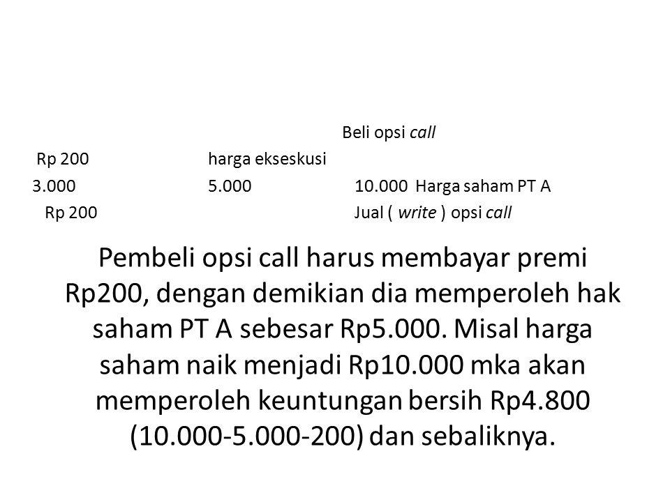 Beli opsi call Rp 200harga ekseskusi 3.0005.000 10.000 Harga saham PT A Rp 200 Jual ( write ) opsi call Pembeli opsi call harus membayar premi Rp200,