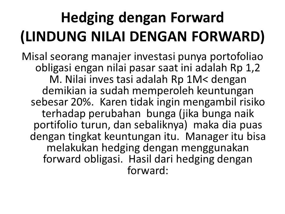 Hedging dengan Forward (LINDUNG NILAI DENGAN FORWARD) Misal seorang manajer investasi punya portofoliao obligasi engan nilai pasar saat ini adalah Rp
