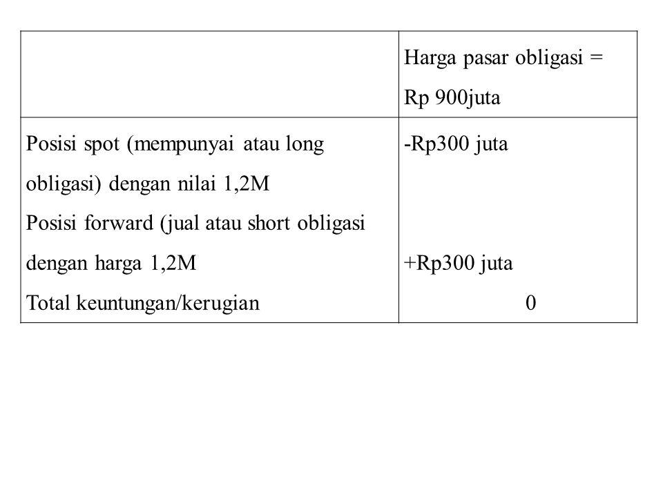 Harga pasar obligasi = Rp 900juta Posisi spot (mempunyai atau long obligasi) dengan nilai 1,2M Posisi forward (jual atau short obligasi dengan harga 1