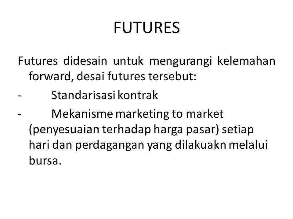 FUTURES Futures didesain untuk mengurangi kelemahan forward, desai futures tersebut: - Standarisasi kontrak - Mekanisme marketing to market (penyesuai