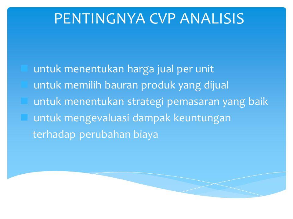 ASSUMPTIONS IN CVP total pendapatan bersifat linier (% perubahan pendapatan = % perubahan volume penjualan) biaya dapat dipisahkan menjadi biaya tetap dan biaya variabel Efisiensi dan produktifitas konsisten