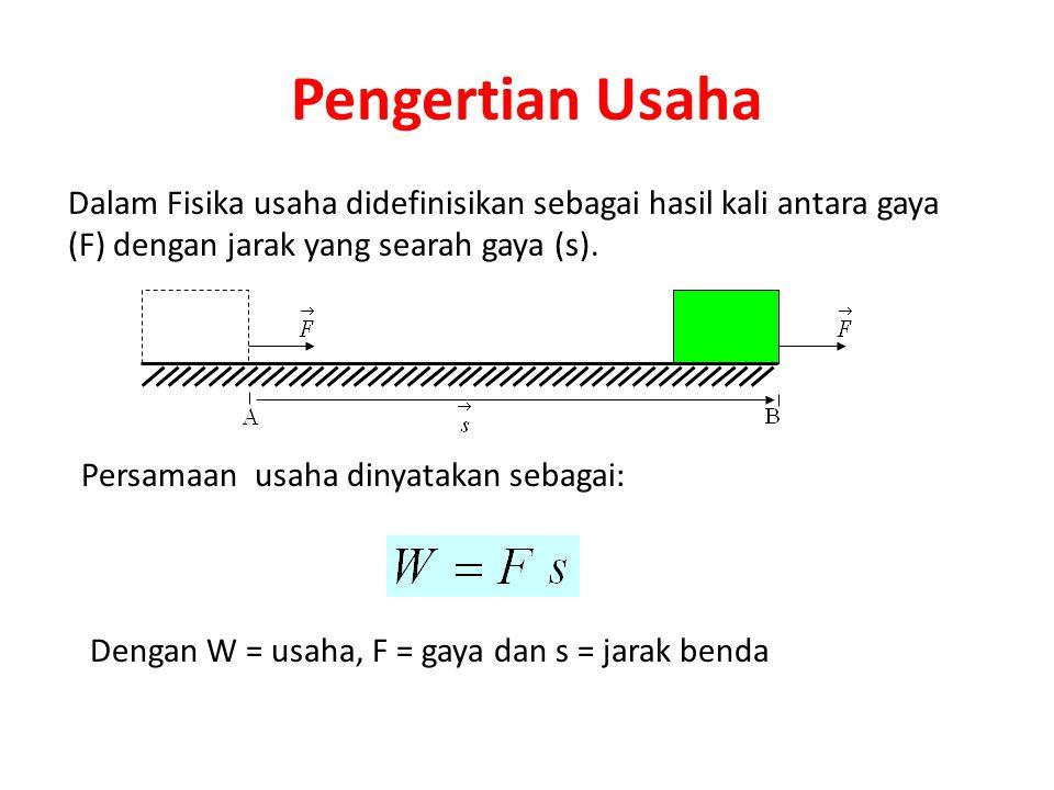 Pengertian Usaha Dalam Fisika usaha didefinisikan sebagai hasil kali antara gaya (F) dengan jarak yang searah gaya (s). Dengan W = usaha, F = gaya dan