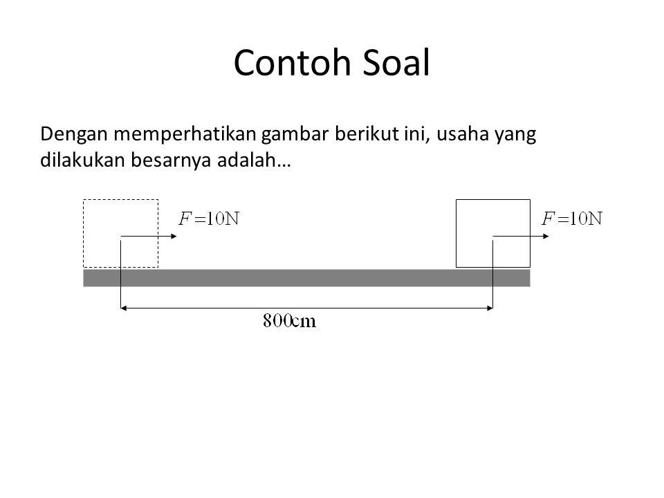 Usaha Negatif Usaha negatif merupakan usaha yang dilakukan benda bermassa m dengan arah komponen gaya F berlawanan arah dengan arah komponen perpindahan benda s.