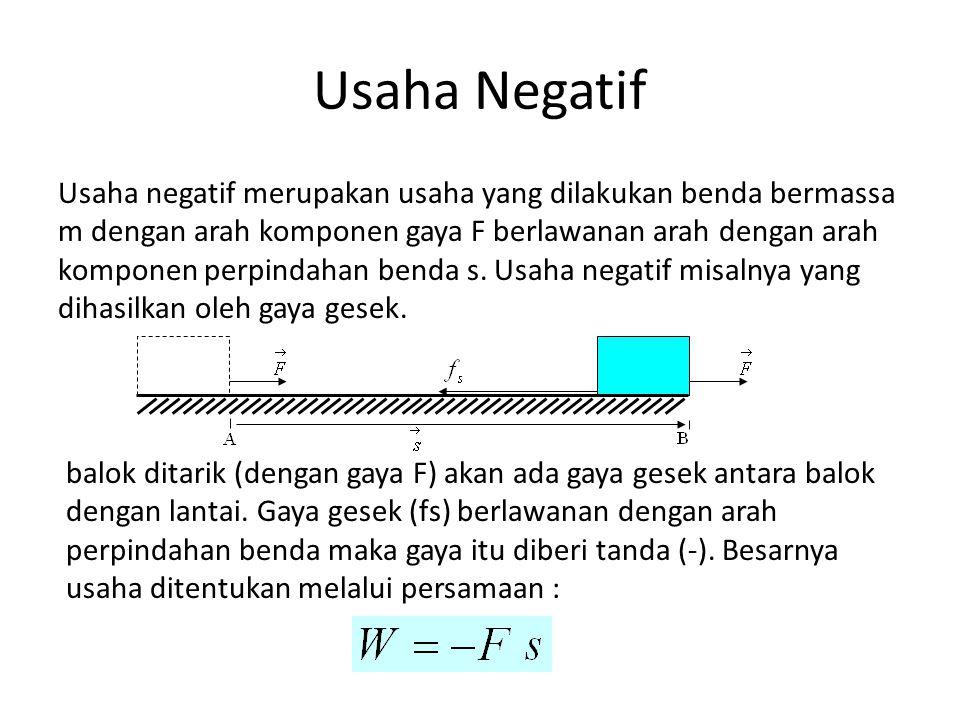 Usaha Negatif Usaha negatif merupakan usaha yang dilakukan benda bermassa m dengan arah komponen gaya F berlawanan arah dengan arah komponen perpindah
