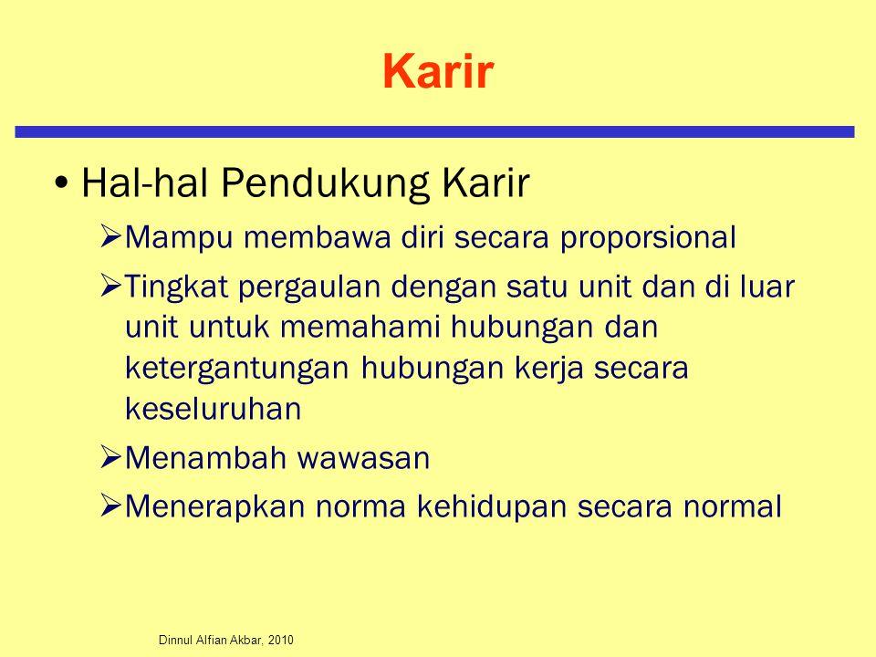 Dinnul Alfian Akbar, 2010 Karir Hal-hal Pendukung Karir  Mampu membawa diri secara proporsional  Tingkat pergaulan dengan satu unit dan di luar unit