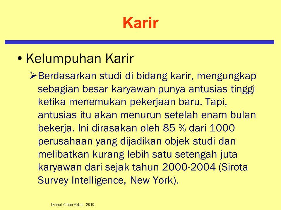 Dinnul Alfian Akbar, 2010 Karir Kelumpuhan Karir  Berdasarkan studi di bidang karir, mengungkap sebagian besar karyawan punya antusias tinggi ketika
