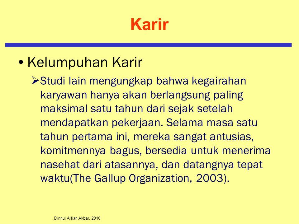 Dinnul Alfian Akbar, 2010 Karir Kelumpuhan Karir  Studi lain mengungkap bahwa kegairahan karyawan hanya akan berlangsung paling maksimal satu tahun d