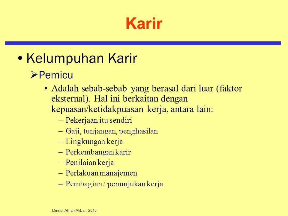 Dinnul Alfian Akbar, 2010 Karir Kelumpuhan Karir  Pemicu Adalah sebab-sebab yang berasal dari luar (faktor eksternal). Hal ini berkaitan dengan kepua