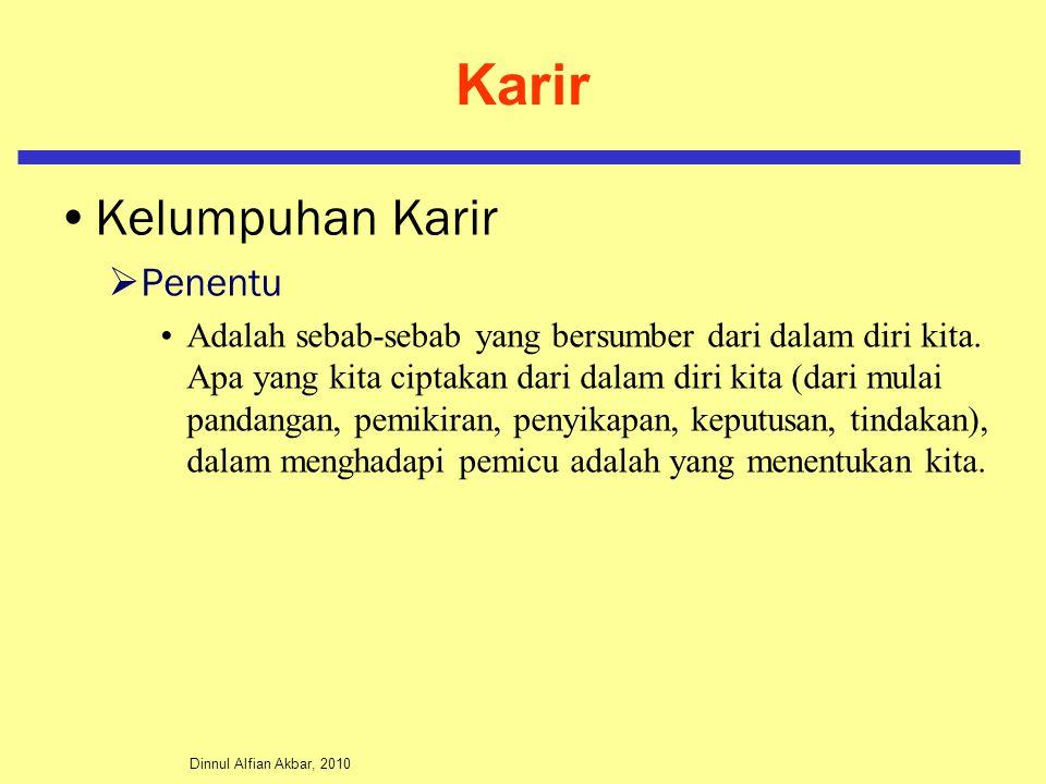 Dinnul Alfian Akbar, 2010 Karir Kelumpuhan Karir  Penentu Adalah sebab-sebab yang bersumber dari dalam diri kita. Apa yang kita ciptakan dari dalam d