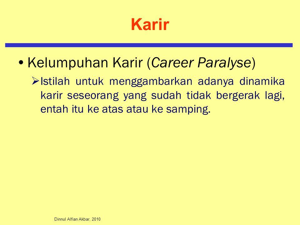 Dinnul Alfian Akbar, 2010 Karir Kelumpuhan Karir (Career Paralyse)  Istilah untuk menggambarkan adanya dinamika karir seseorang yang sudah tidak berg