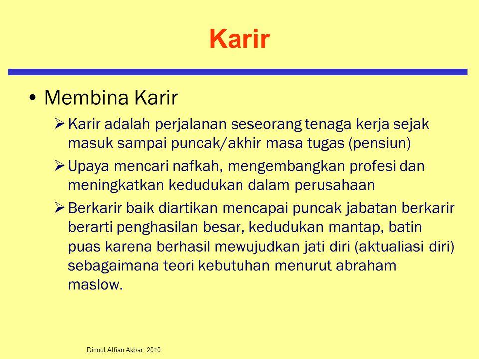 Dinnul Alfian Akbar, 2010 Karir Membina Karir  Karir adalah perjalanan seseorang tenaga kerja sejak masuk sampai puncak/akhir masa tugas (pensiun) 