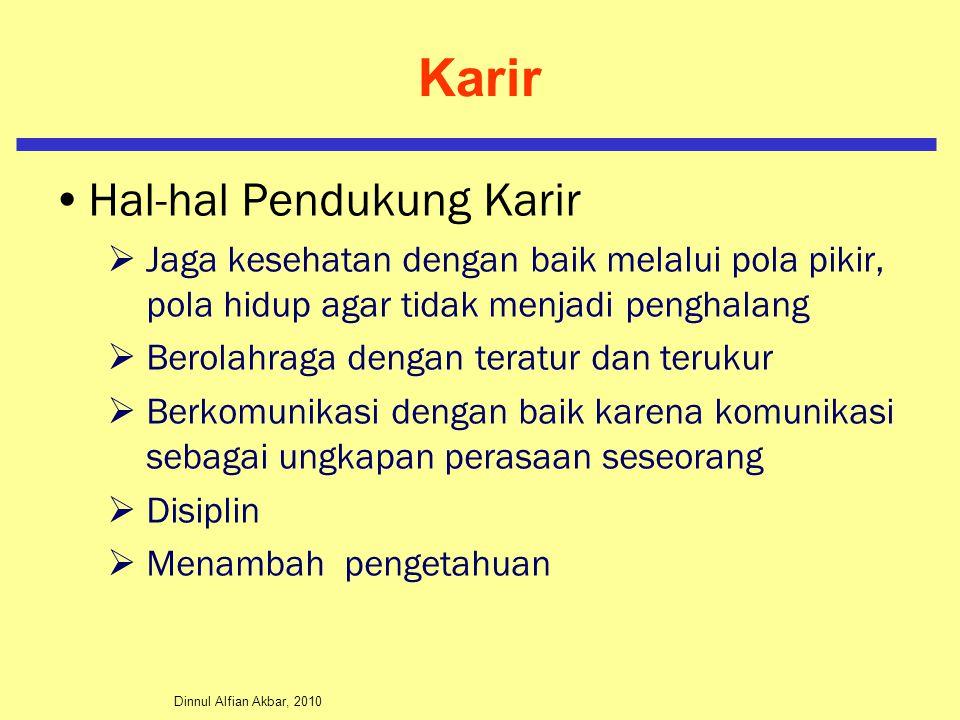 Dinnul Alfian Akbar, 2010 Karir Hal-hal Pendukung Karir  Jaga kesehatan dengan baik melalui pola pikir, pola hidup agar tidak menjadi penghalang  Be