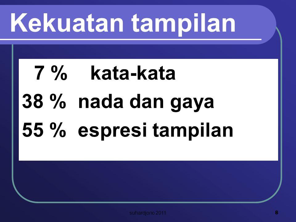 Kekuatan tampilan 7 % kata-kata 38 % nada dan gaya 55 % espresi tampilan 8 suhardjono 2011