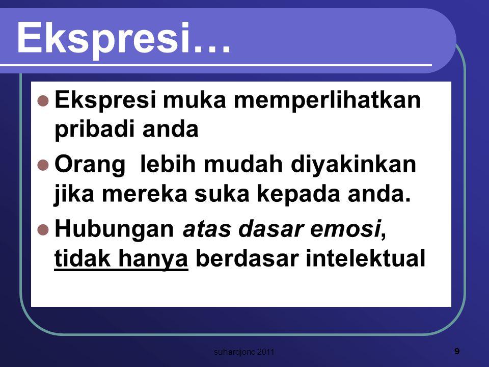 Ekspresi… Ekspresi muka memperlihatkan pribadi anda Orang lebih mudah diyakinkan jika mereka suka kepada anda. Hubungan atas dasar emosi, tidak hanya