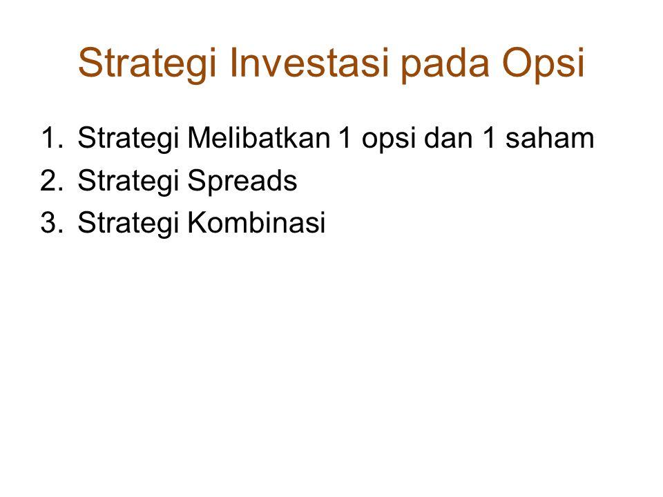 Strategi Investasi pada Opsi 1.Strategi Melibatkan 1 opsi dan 1 saham 2.Strategi Spreads 3.Strategi Kombinasi