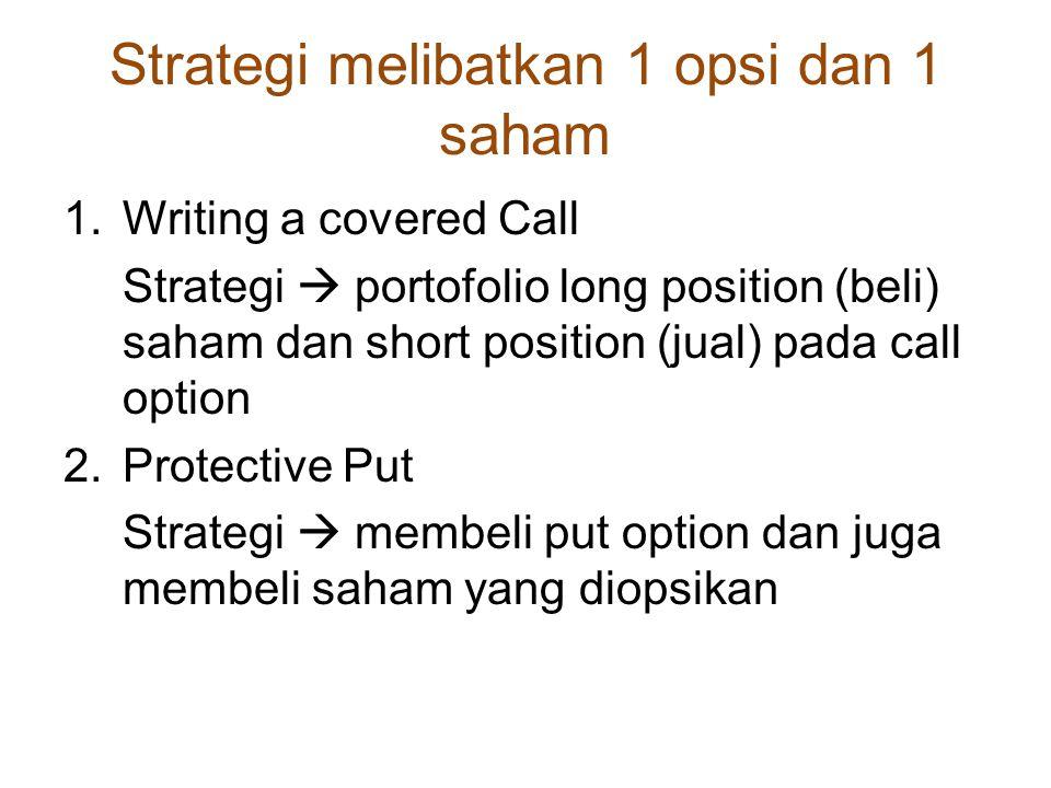 Strategi melibatkan 1 opsi dan 1 saham 1.Writing a covered Call Strategi  portofolio long position (beli) saham dan short position (jual) pada call o