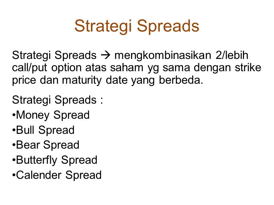 Strategi Spreads Strategi Spreads  mengkombinasikan 2/lebih call/put option atas saham yg sama dengan strike price dan maturity date yang berbeda. St
