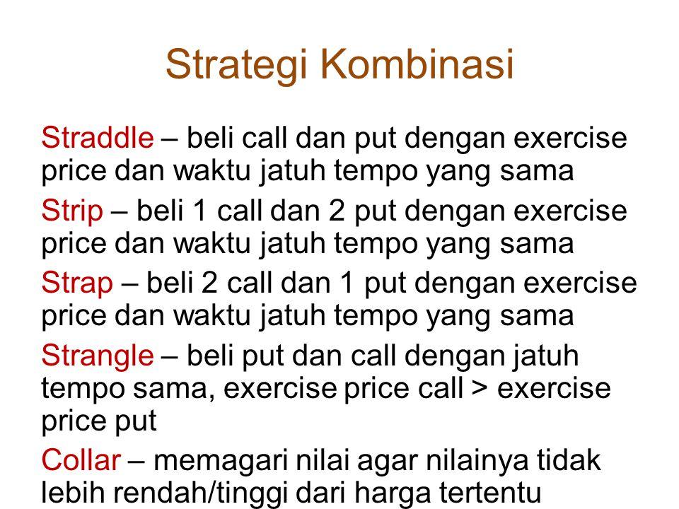 Strategi Kombinasi Straddle – beli call dan put dengan exercise price dan waktu jatuh tempo yang sama Strip – beli 1 call dan 2 put dengan exercise pr