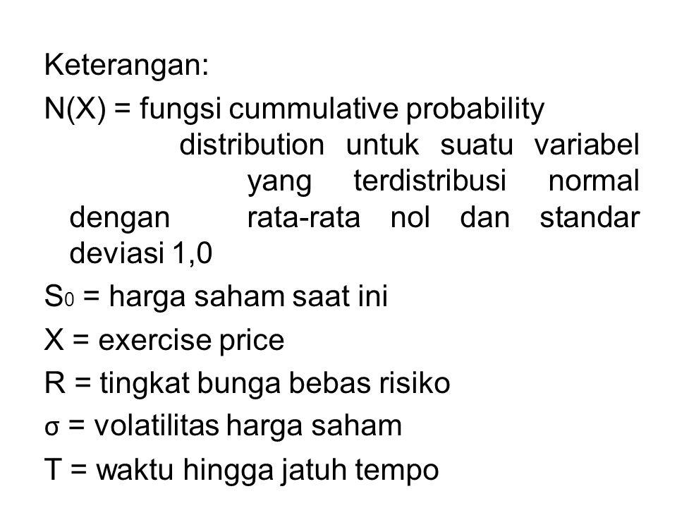 Keterangan: N(X) = fungsi cummulative probability distribution untuk suatu variabel yang terdistribusi normal dengan rata-rata nol dan standar deviasi