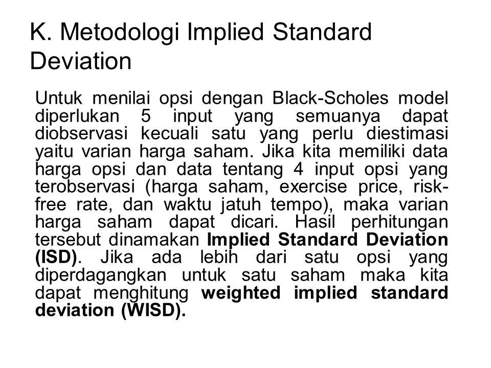 K. Metodologi Implied Standard Deviation Untuk menilai opsi dengan Black-Scholes model diperlukan 5 input yang semuanya dapat diobservasi kecuali satu