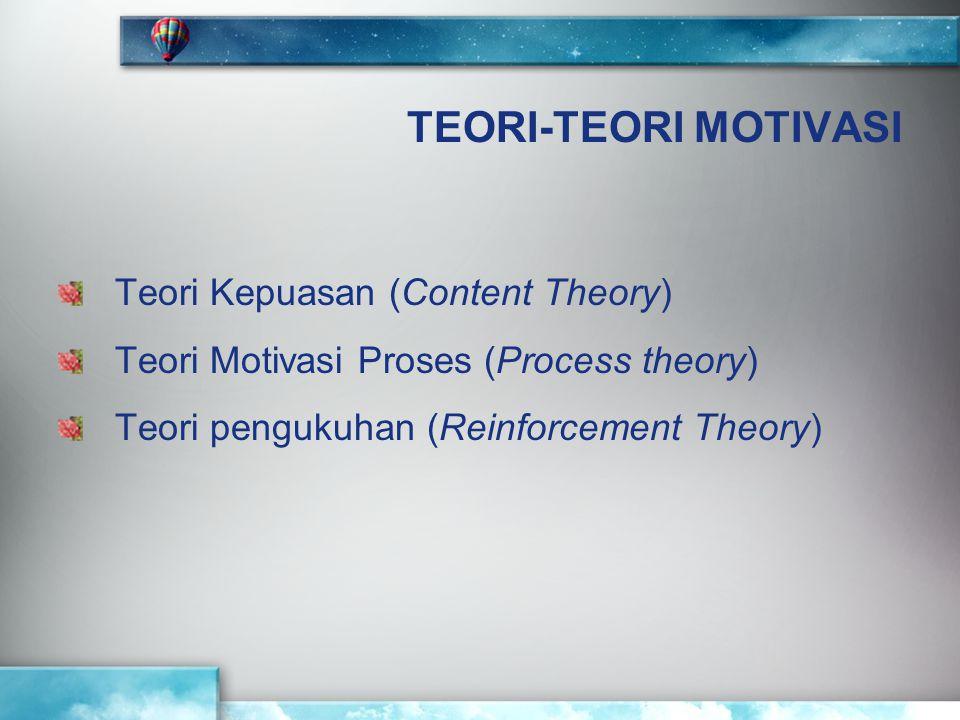 TEORI-TEORI MOTIVASI Teori Kepuasan (Content Theory) Teori Motivasi Proses (Process theory) Teori pengukuhan (Reinforcement Theory)