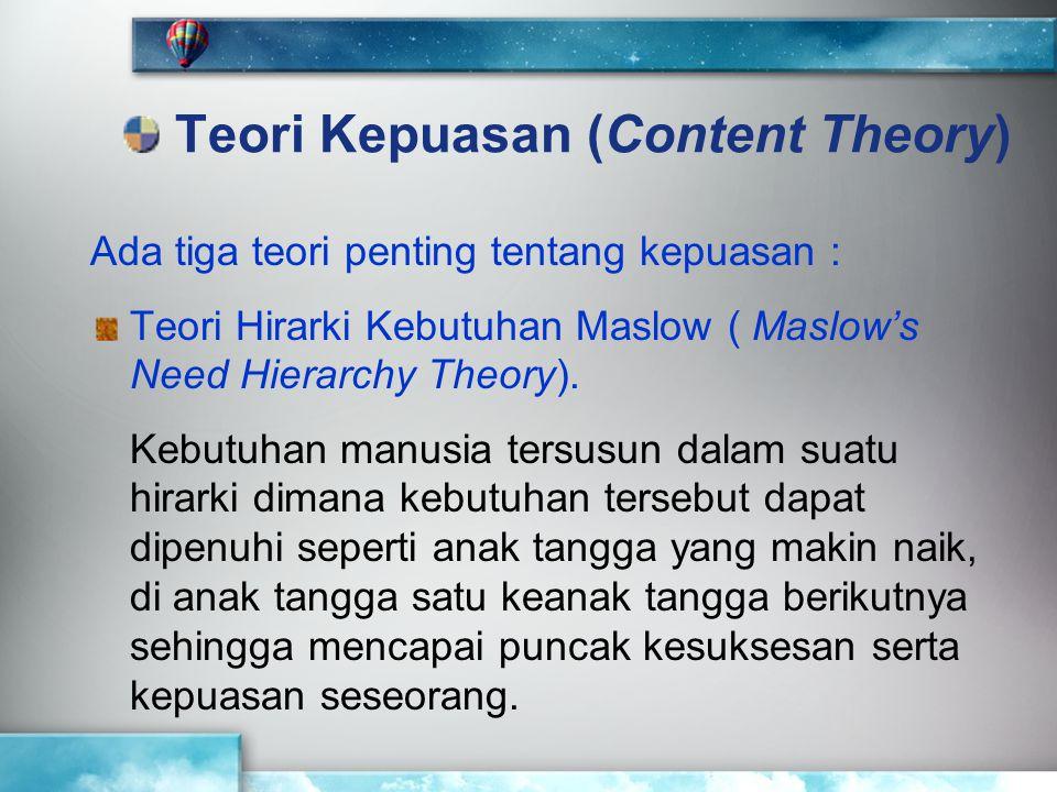 Teori Kepuasan (Content Theory) Ada tiga teori penting tentang kepuasan : Teori Hirarki Kebutuhan Maslow ( Maslow's Need Hierarchy Theory). Kebutuhan