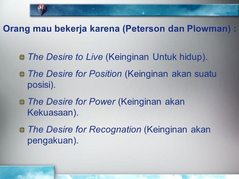 Orang mau bekerja karena (Peterson dan Plowman) : The Desire to Live (Keinginan Untuk hidup). The Desire for Position (Keinginan akan suatu posisi). T