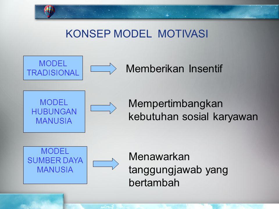 KONSEP MODEL MOTIVASI MODEL TRADISIONAL Memberikan Insentif MODEL HUBUNGAN MANUSIA Mempertimbangkan kebutuhan sosial karyawan MODEL SUMBER DAYA MANUSI