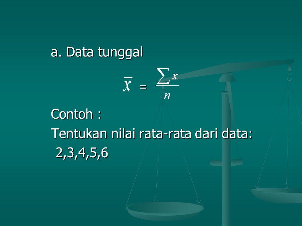 a. Data tunggal a. Data tunggal = Contoh : Contoh : Tentukan nilai rata-rata dari data: Tentukan nilai rata-rata dari data: 2,3,4,5,6 2,3,4,5,6