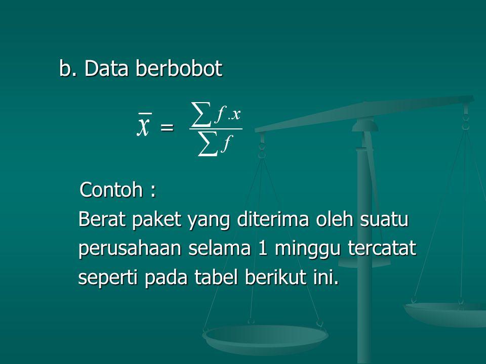 b. Data berbobot b. Data berbobot = Contoh : Contoh : Berat paket yang diterima oleh suatu Berat paket yang diterima oleh suatu perusahaan selama 1 mi