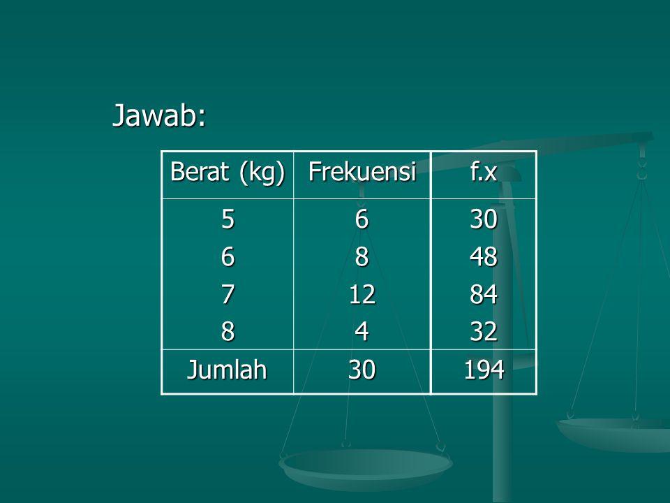 Jawab: Jawab: Berat (kg) Frekuensi 567868124 Jumlah30f.x30488432 194