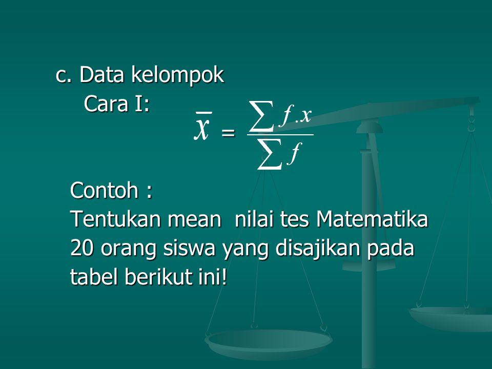 c. Data kelompok c. Data kelompok Cara I: Cara I: = Contoh : Contoh : Tentukan mean nilai tes Matematika Tentukan mean nilai tes Matematika 20 orang s