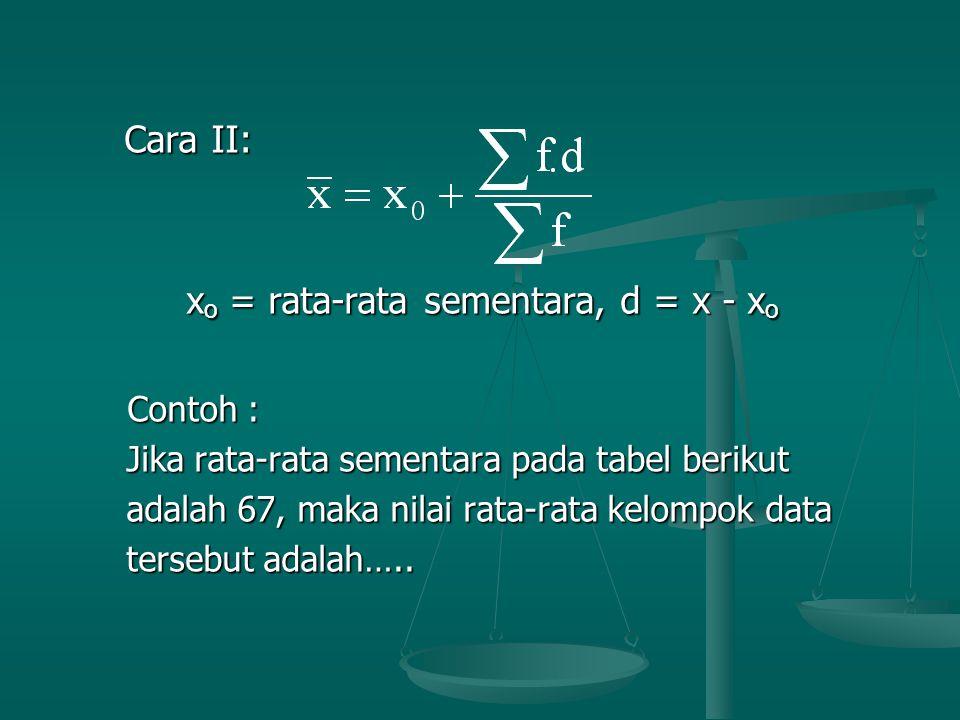 Cara II: Cara II: x o = rata-rata sementara, d = x - x o x o = rata-rata sementara, d = x - x o Contoh : Contoh : Jika rata-rata sementara pada tabel berikut Jika rata-rata sementara pada tabel berikut adalah 67, maka nilai rata-rata kelompok data adalah 67, maka nilai rata-rata kelompok data tersebut adalah…..