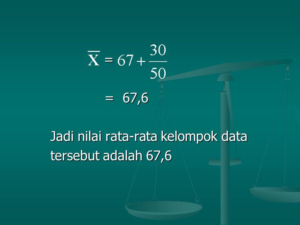 = = 67,6 = 67,6 Jadi nilai rata-rata kelompok data Jadi nilai rata-rata kelompok data tersebut adalah 67,6 tersebut adalah 67,6