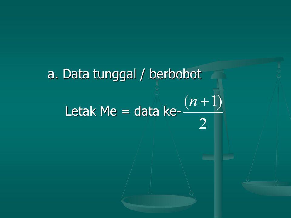 a. Data tunggal / berbobot a. Data tunggal / berbobot Letak Me = data ke- Letak Me = data ke-