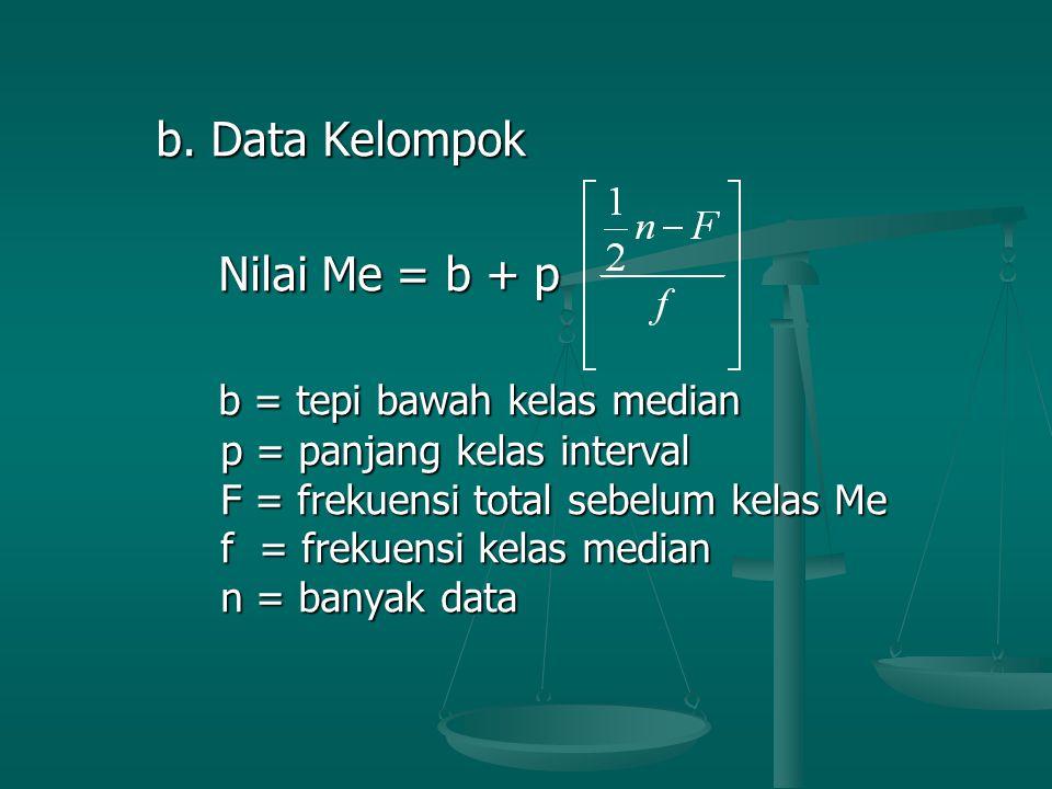 b. Data Kelompok b. Data Kelompok Nilai Me = b + p Nilai Me = b + p b = tepi bawah kelas median b = tepi bawah kelas median p = panjang kelas interval