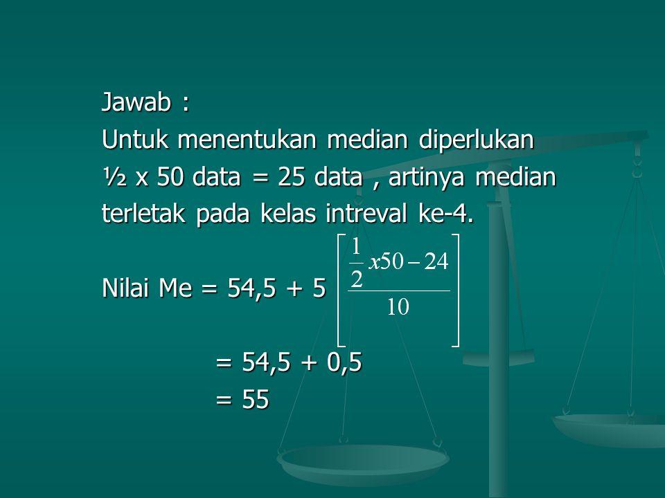 Jawab : Jawab : Untuk menentukan median diperlukan Untuk menentukan median diperlukan ½ x 50 data = 25 data, artinya median ½ x 50 data = 25 data, artinya median terletak pada kelas intreval ke-4.