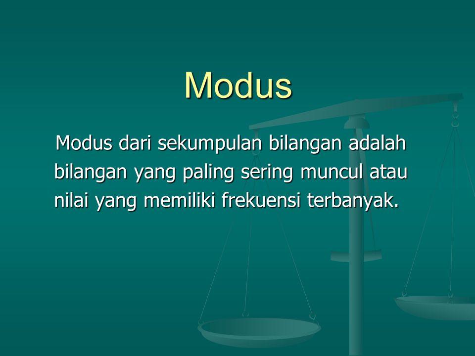 Modus Modus dari sekumpulan bilangan adalah Modus dari sekumpulan bilangan adalah bilangan yang paling sering muncul atau bilangan yang paling sering muncul atau nilai yang memiliki frekuensi terbanyak.