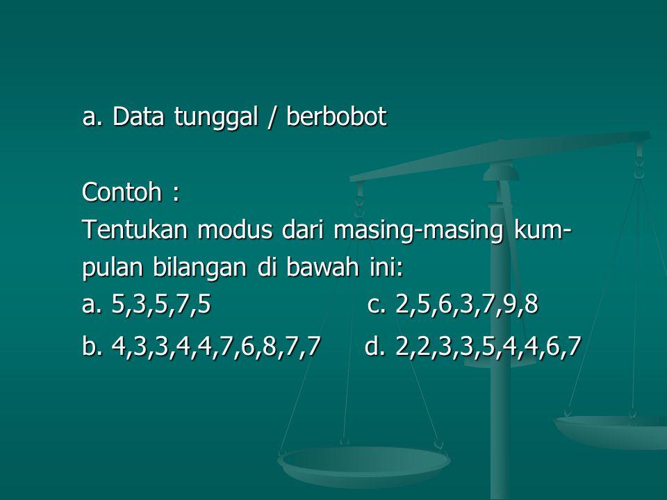 a. Data tunggal / berbobot a. Data tunggal / berbobot Contoh : Contoh : Tentukan modus dari masing-masing kum- Tentukan modus dari masing-masing kum-