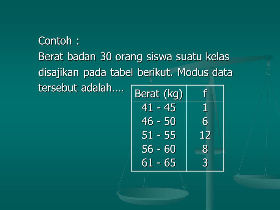 Contoh : Contoh : Berat badan 30 orang siswa suatu kelas Berat badan 30 orang siswa suatu kelas disajikan pada tabel berikut.