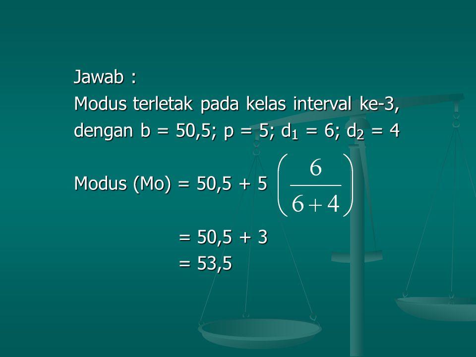Jawab : Jawab : Modus terletak pada kelas interval ke-3, Modus terletak pada kelas interval ke-3, dengan b = 50,5; p = 5; d 1 = 6; d 2 = 4 dengan b = 50,5; p = 5; d 1 = 6; d 2 = 4 Modus (Mo) = 50,5 + 5 Modus (Mo) = 50,5 + 5 = 50,5 + 3 = 50,5 + 3 = 53,5 = 53,5