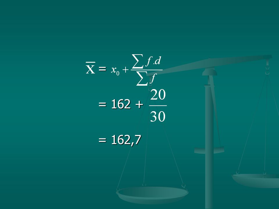 = = 162 + = 162 + = 162,7 = 162,7