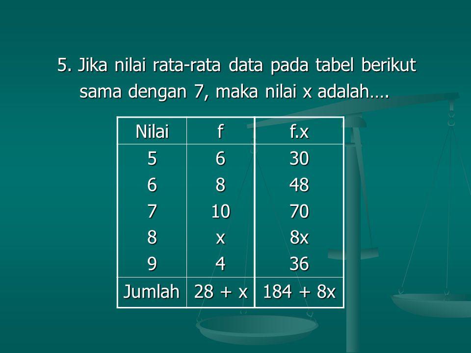 5. Jika nilai rata-rata data pada tabel berikut 5. Jika nilai rata-rata data pada tabel berikut sama dengan 7, maka nilai x adalah…. sama dengan 7, ma
